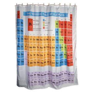 Alkuaineiden jaksollinen taulukko -suihkuverho